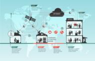 כיצד פועלת קבוצת ריגול הסייבר הרוסית Turla? חוטפת חיבורי לוויינים כדי לגנוב מידע