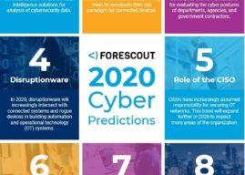 תחזיות  פורסקאוט ל-2020: צרות גדולות ב- 5G ובשירותי בריאות