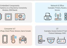 מיליוני מכשירים בעולם חשופים לחולשות שחשפה פורסקאוט ברכיבי תקשורת TCP/IP 